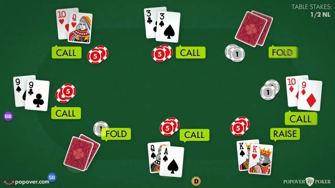 Poker Basics - How to Play the Game